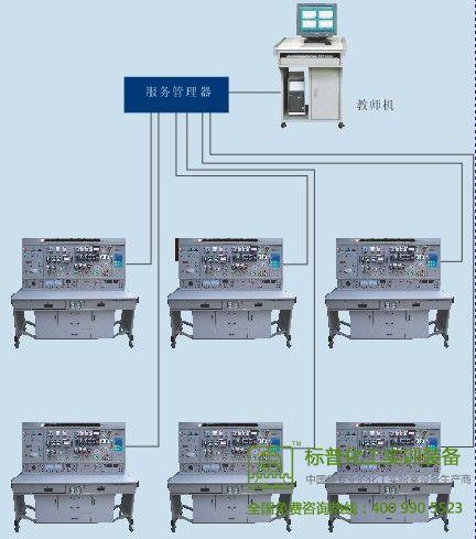 输入电压:三相四线(或三相五线)380v±10% 50hz 2.